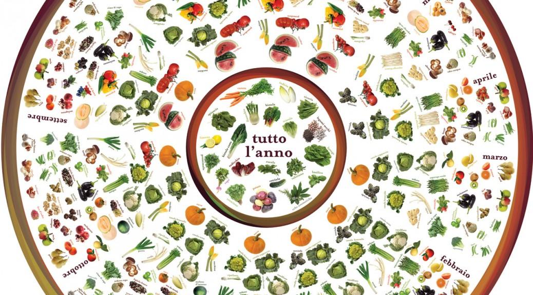 Verdure di stagione a gennaio ecoo - Colorare le pagine di verdure ...