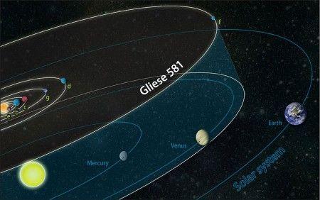 gliese 581 g pianeta simile terra temperatura