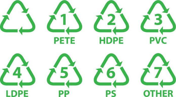 Simboli riciclo della plastica