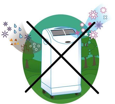 aria condizionata condizionatore inquina