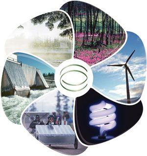 energie rinnovabili liguria