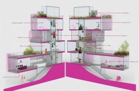 pannelli solari casa ecologica barbie impatto ambientale