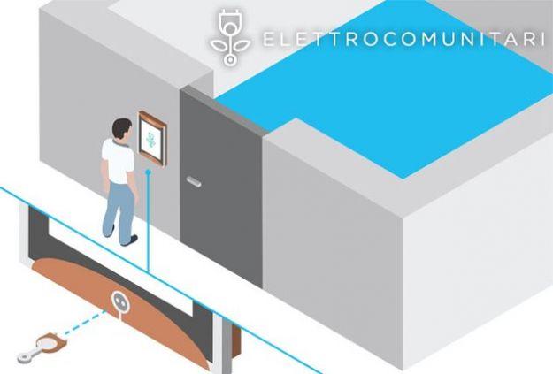 risparmio energetico elettrodomestici elettrocomunitari