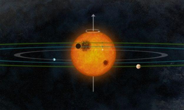 sistema solare gemello kepler 30